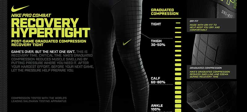nike-recovery-hypertight-compression